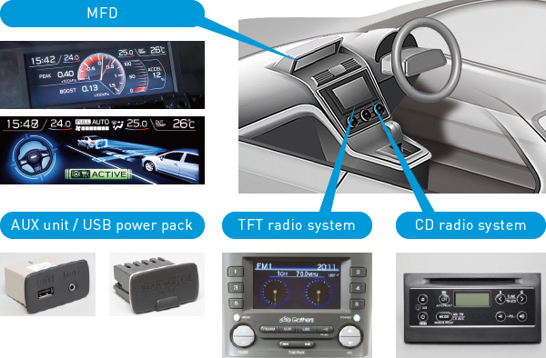 MFD (multi-function display) in-car audio systems