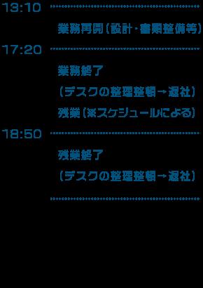 13:10業務再開(設計・書類整備等)/17:20業務終了(デスクの整理整頓→退社)残業(※スケジュールによる)/18:50残業終了(デスクの整理整頓→退社)