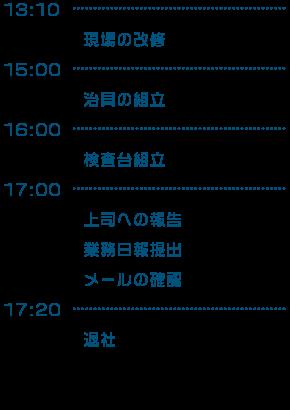 13:10現場の改修/15:00治具の組立/16:00検査台組立/17:00上司への報告、業務日報提出、メールの確認/17:20退社